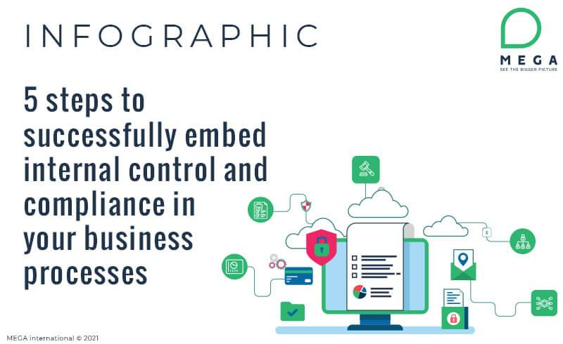 5 steps to successfully embed internal control and compliance in your business processes