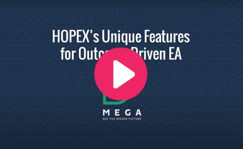 HOPEX's unique features for Outcome-Driven EA